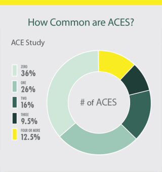 how_common_aces_660x700